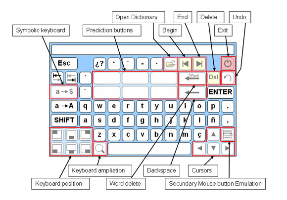 Virtual keyboard 10 guide of the classic keyboard distribution ccuart Gallery